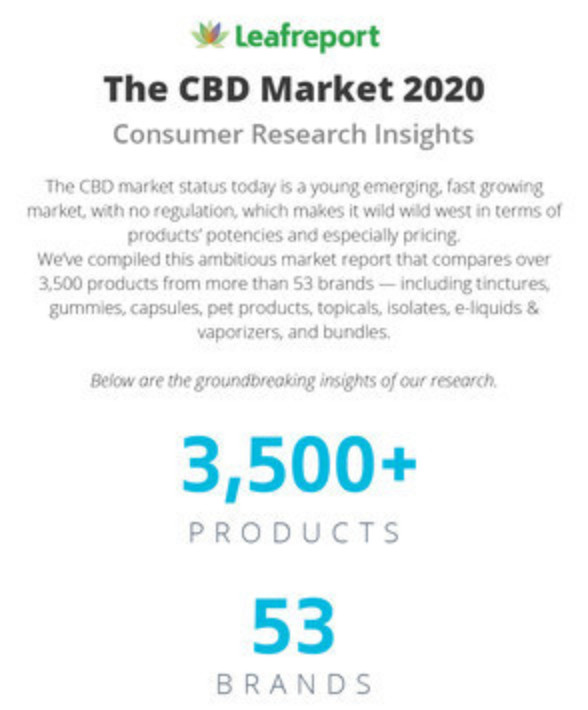 The CBD Market 2020 - Consumer Research Insights.